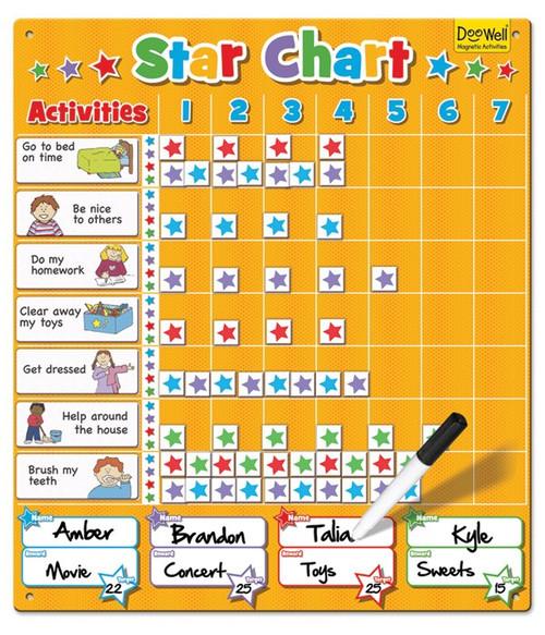 Childrens reward charts large star chart fiesta crafts