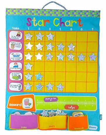 Fabric Star Chart Fiesta Crafts Wall Hanging