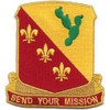 129th Field Artillery Regiment Patch