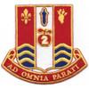 186th Field Artillery Regiment Patch