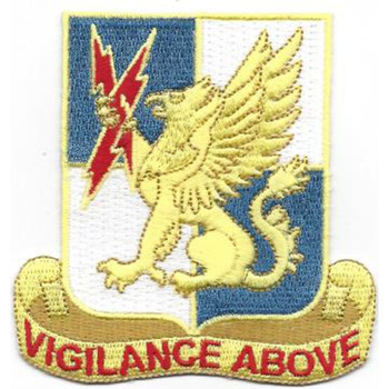 224th Military Intelligence Battalion Patch