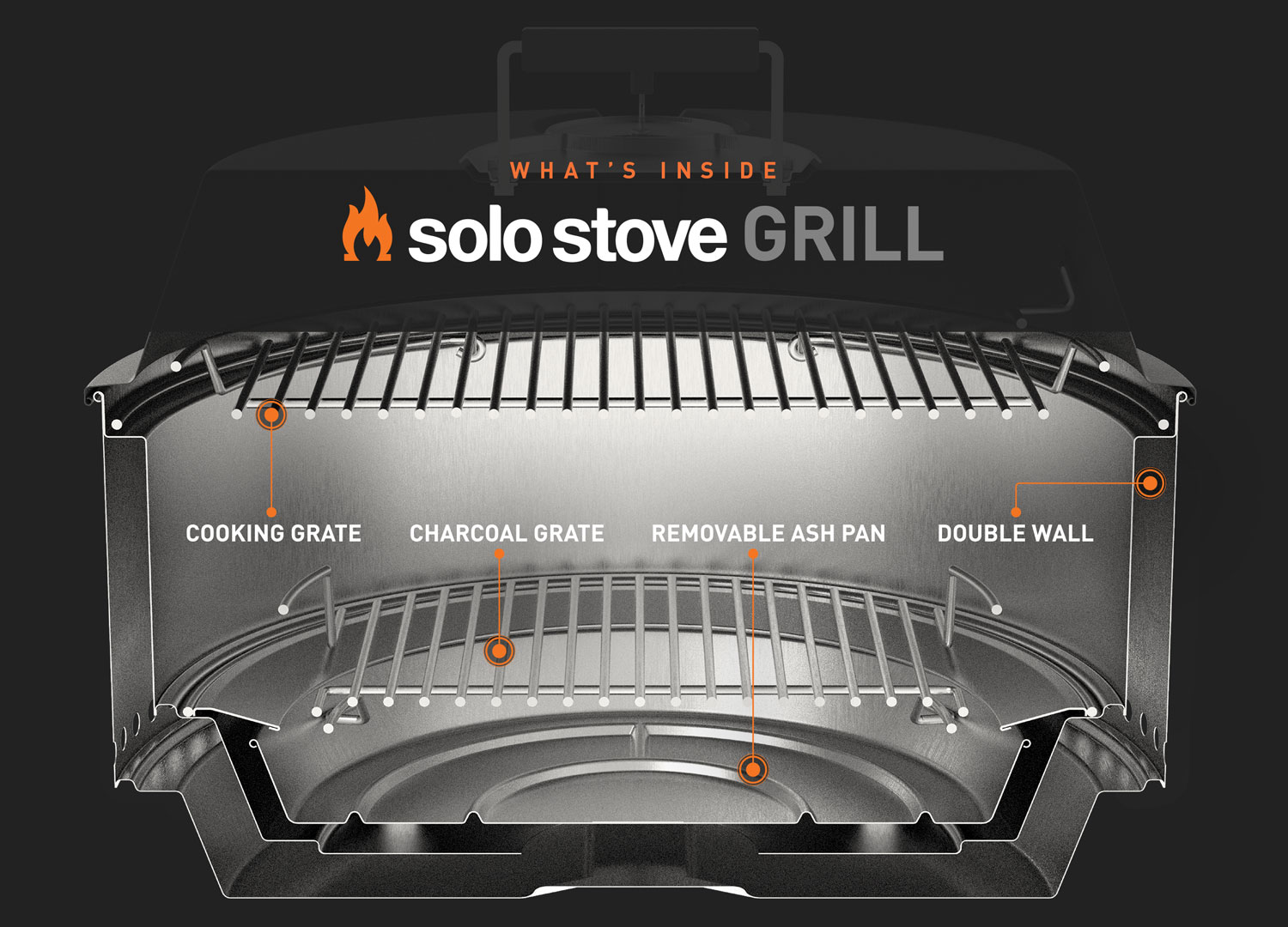 whats inside the grill image dark