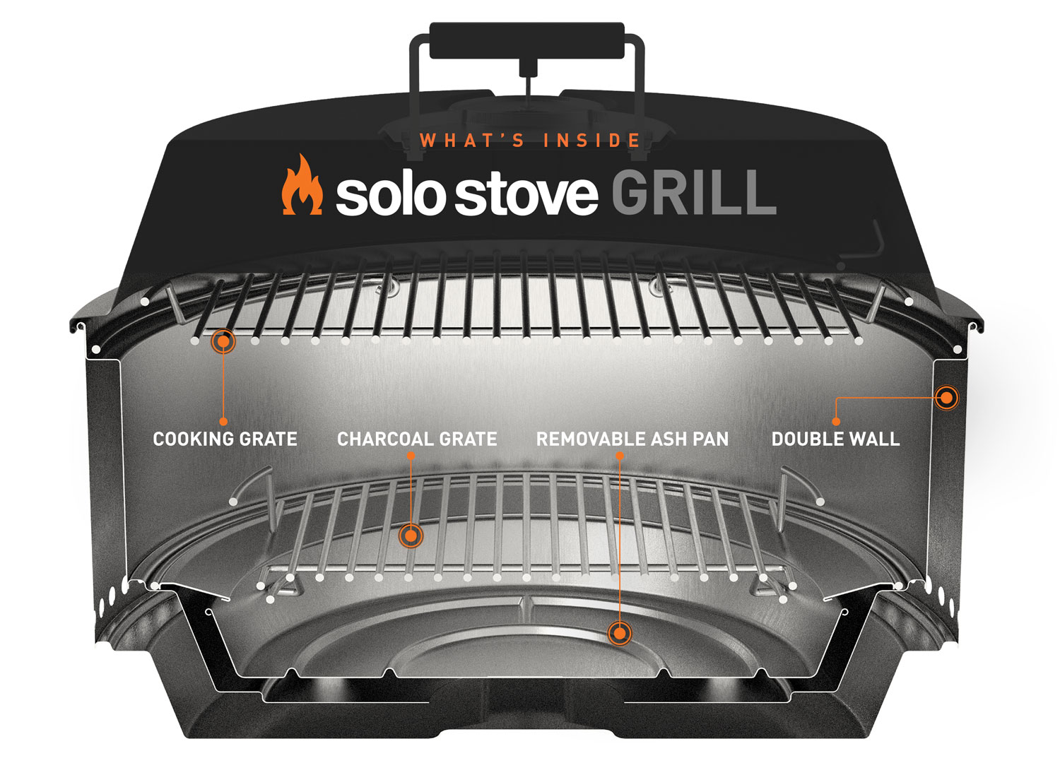 whats inside the grill image white