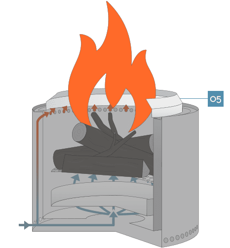 https://cdn11.bigcommerce.com/s-b5b4c/product_images/uploaded_images/howitworks-airflow-updated-colors-05-bon-firering.png?t=1603310703&_ga=2.8082162.1357175377.1603310600-1916018618.1598028017