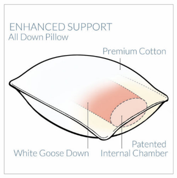 Feather Down Chamber Pillow,Feather, Down, Chamber, Pillow, pacific coast, bulk