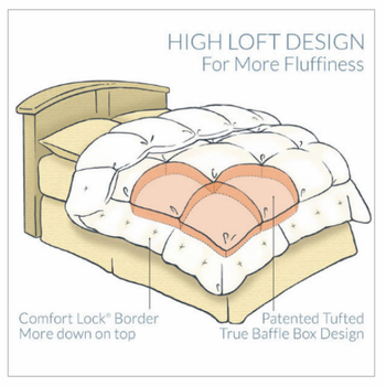 SuperLoft Down Comforter,SuperLoft,  Down, Comforter, pacific coast, bulk