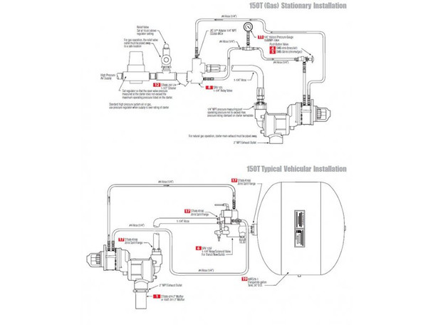 150LFPE88R54-020 Turbine Air Starter by Ingersoll Rand