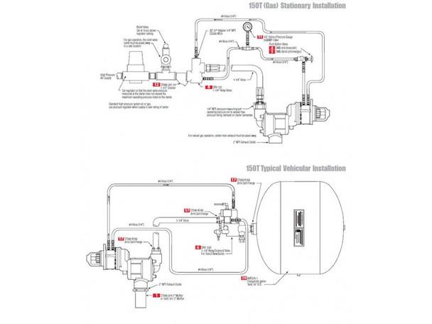 150TLPF88R53-POS Turbine Air Starter by Ingersoll Rand