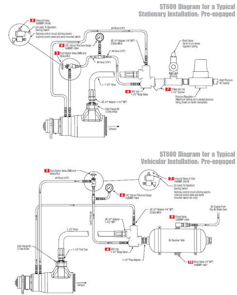 St699bp03r31 Turbine Air Starter