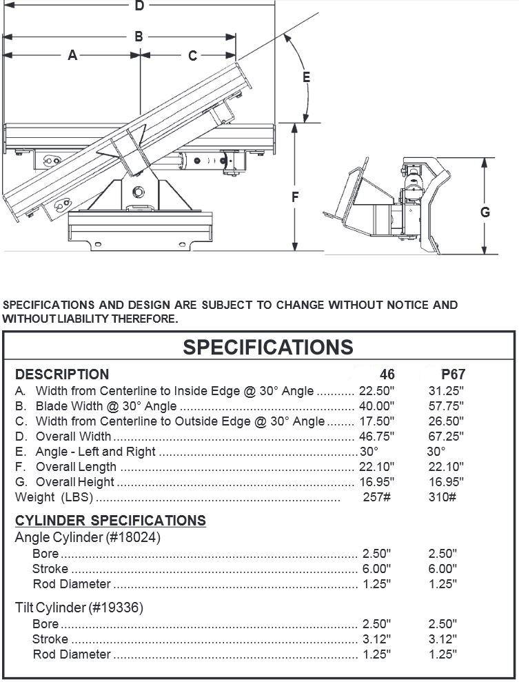 spartan-mini-skid-steer-6-way-dozer-blade-specs.jpg