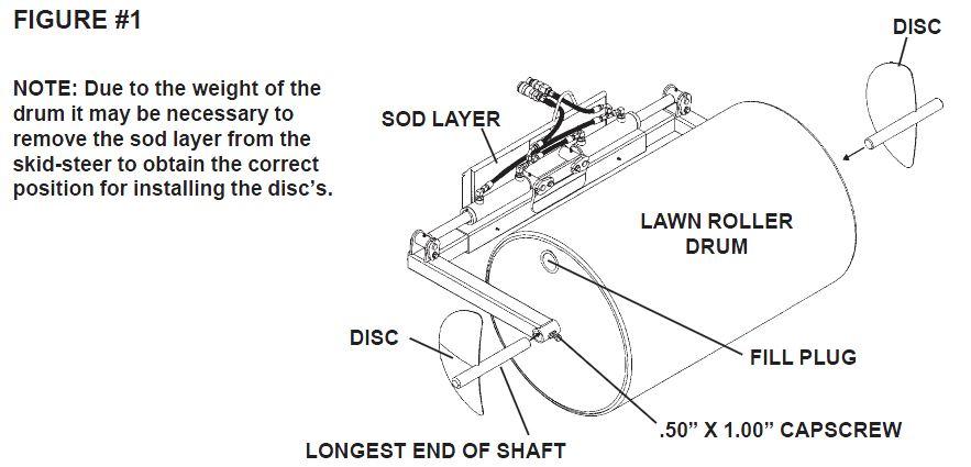 spartan-mini-skid-steer-lawn-drum-roller.jpg