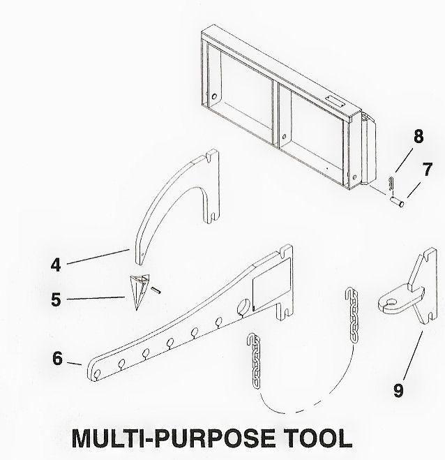 spartan-mini-skid-steer-multi-purpose-tool-13.jpg