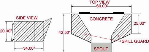 spartan-skid-steer-concrete-bucket-specs-3-4-yard-b.jpg