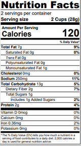 Mother Butter's Hot Dill Pickle 1.8 oz Nutrition Facts