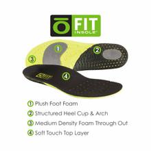 O Fit Insole Tech Details