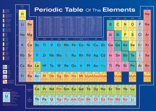 Image for Periodic Table Poster