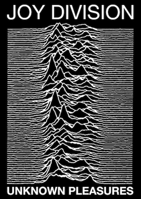 Image for Joy Division Poster - Unknown Pleasures