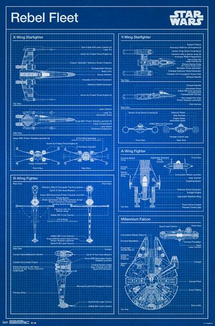 Image for Star Wars Poster - Rebel Fleet Blueprints