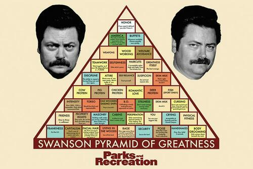 Image for Parks & Rec Swanson Pyramid of Greatness Poster