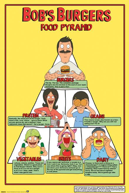 Image for Bob's Burgers Poster - Food Pyramid