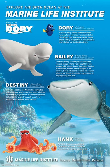 Image for Finding Dory Poster - Group