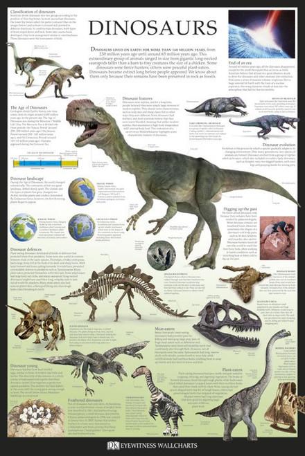 Image for Dinosaurs Poster - Dorling Kindersley