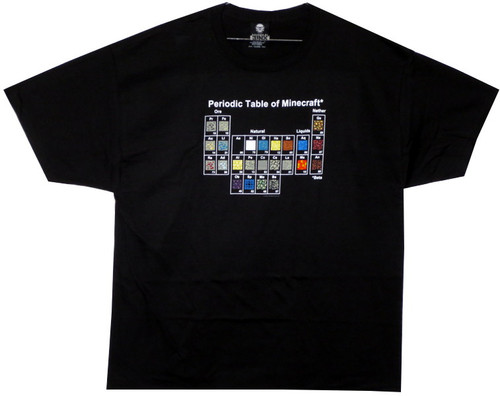 Image for Minecraft Youth T-Shirt - Periodic Table