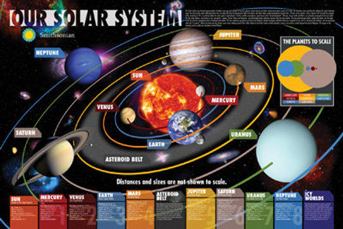 Image for Smithsonian Poster - Our Solar System