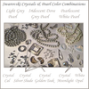 Swarovski 5810 3mm Round Pearls Crystal Iridescent Dove Grey (1000 pieces)