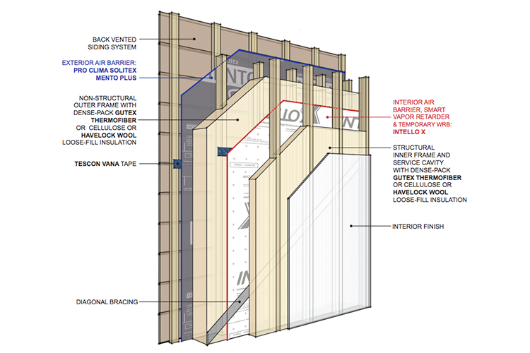 The Double Stud Wall Simplified Low Cost High