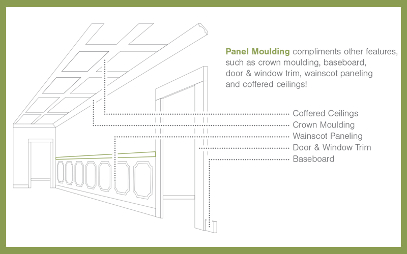 ekena-panel-moulding-features.png