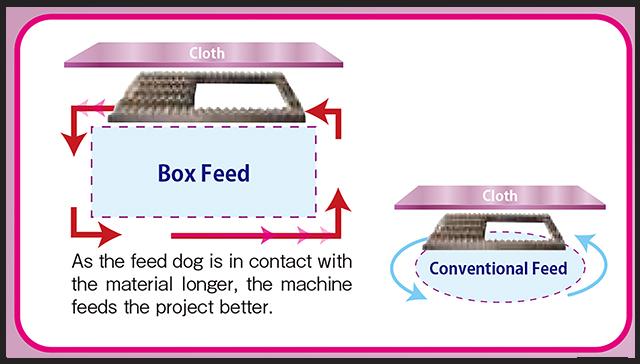 box-feed.jpg