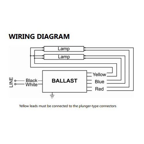 High Output T12 Ballast Wiring - Wiring Diagram M2 on