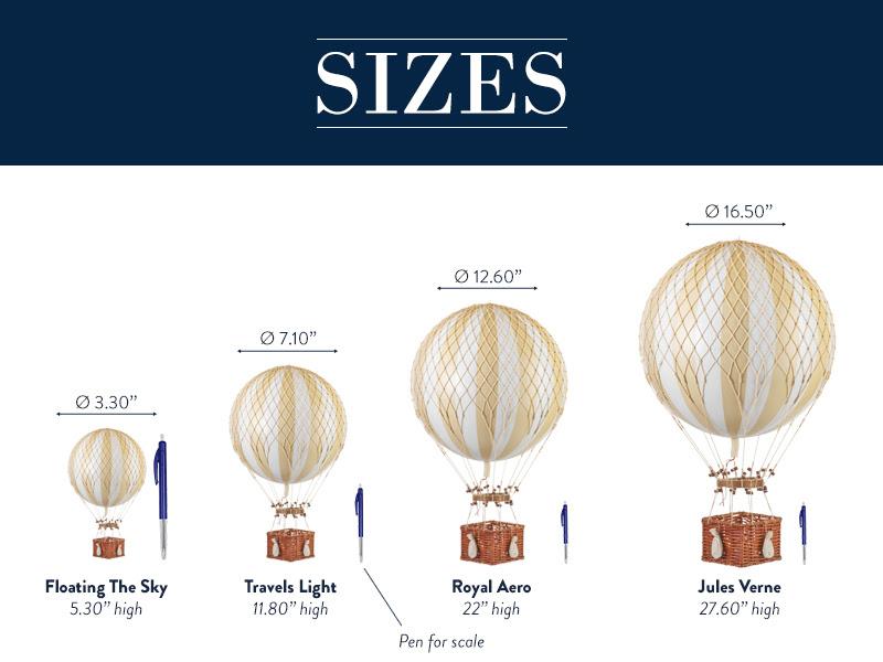 Balloon sizes
