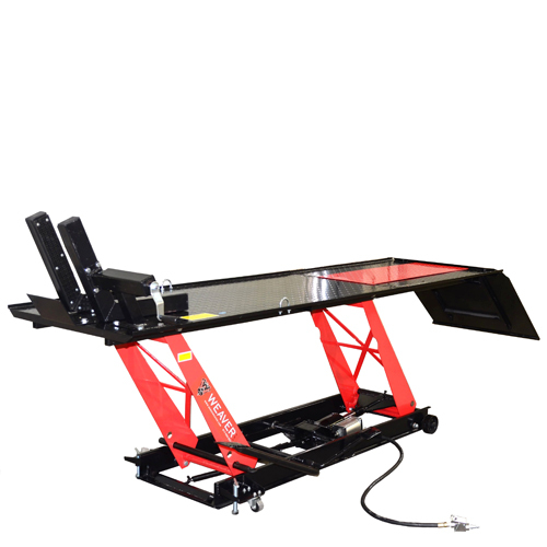Motorcycle Lifts - Biker's Garage - Derek Weaver Company