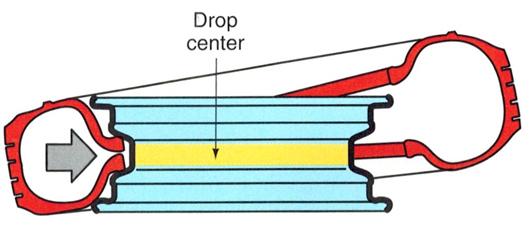 Wheel Drop Center