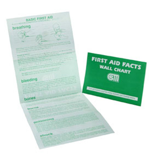 First-Aid Facts Sheet
