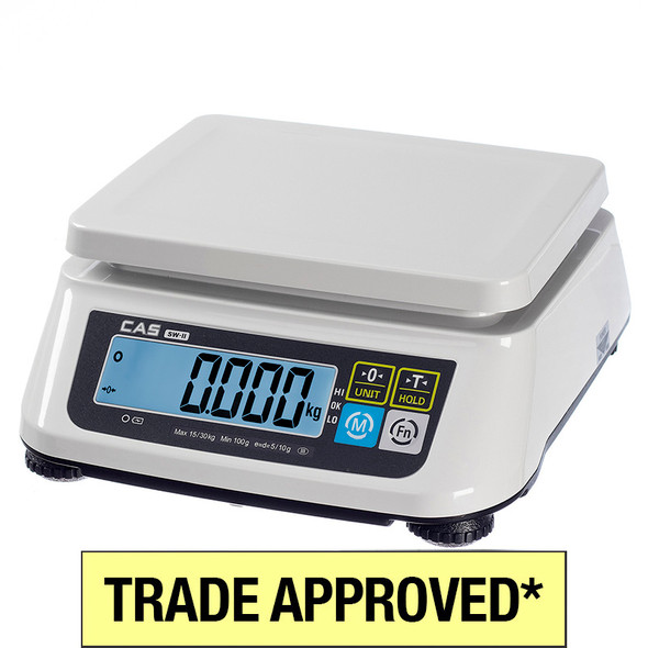 Cheap Trade Verified Scales