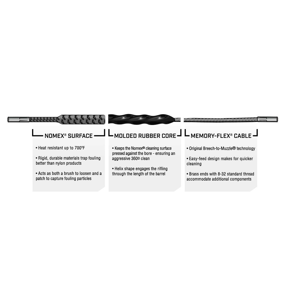 .22 Rimfire/.220/.22-250 Rifle Ripcord®