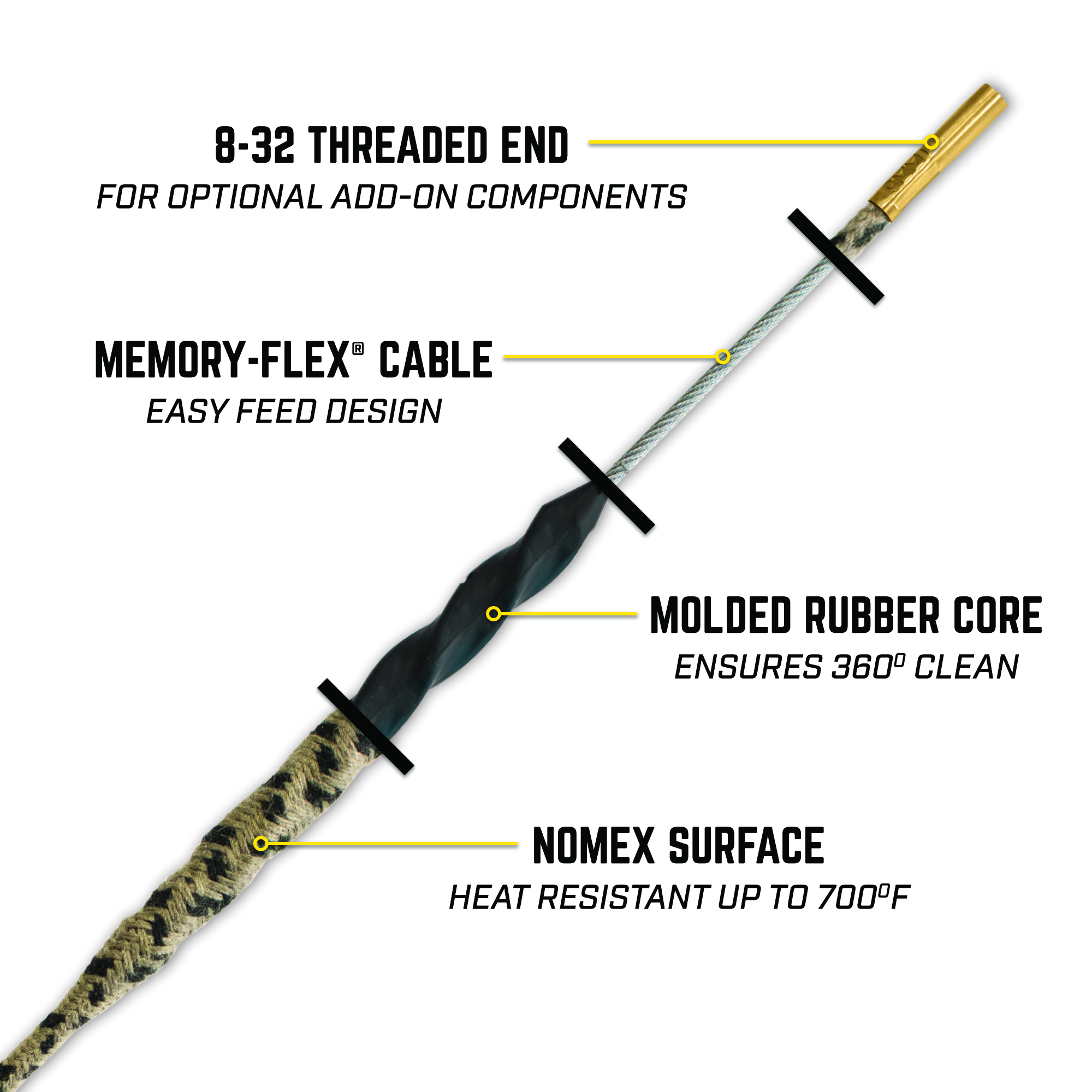 .30/.30-30/.30-06/.308 cal/7.62mm Rifle Ripcord®