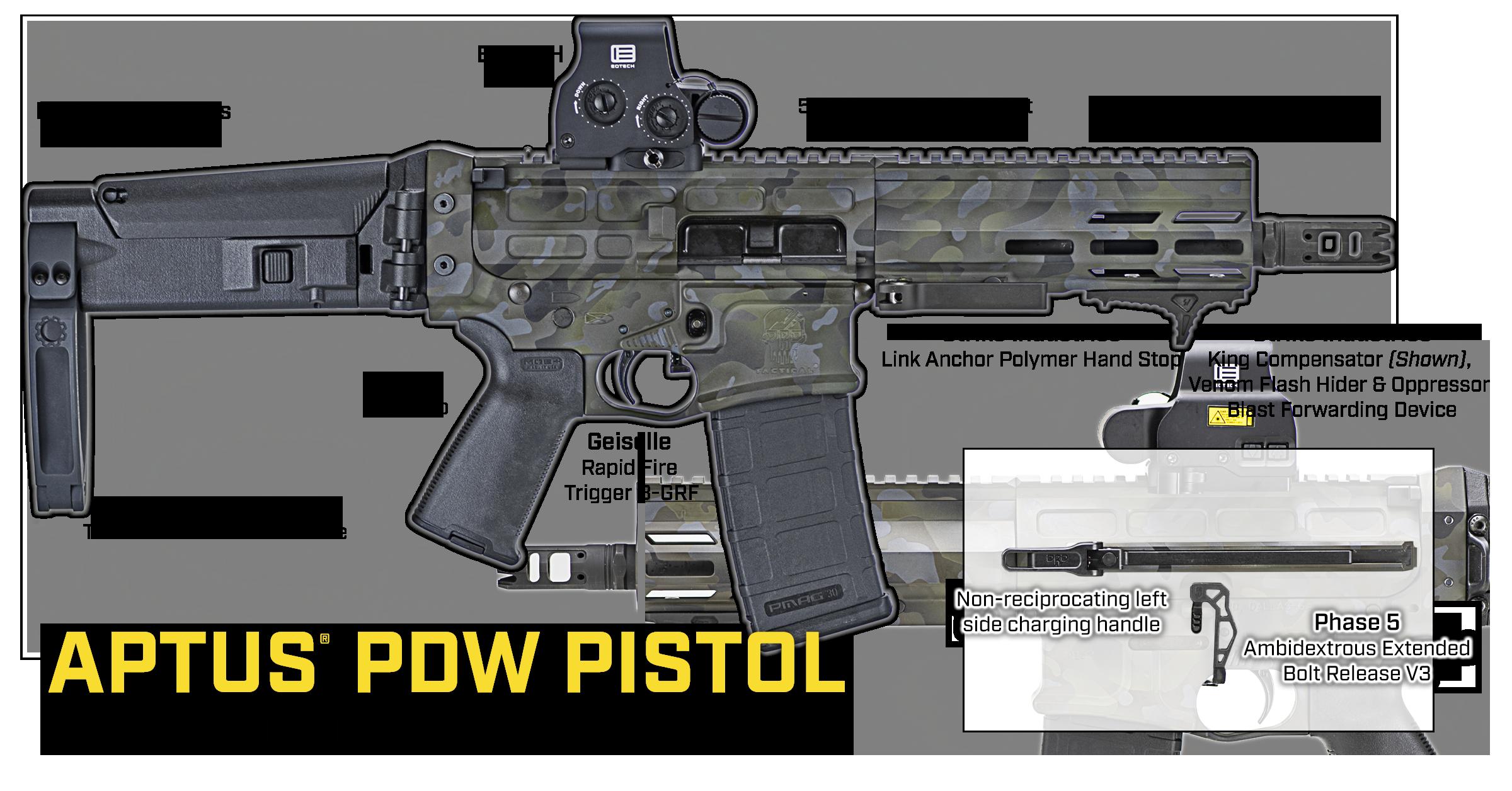 promo-aptus-pistol-oct2020-website-details-aptus-pdw.png