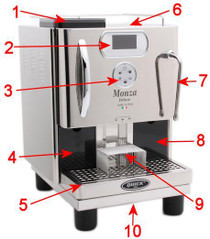 Front Diagram  1. Bean Hopper  2. Display  3. Touchpad  4. Water Reservoir  5. Drip Tray  6. Cup Warming Tray  7. Steam/Hot Water Wand  8. Grounds Drawer  9. Cup Pedestal  10. Raised Platform (optional)