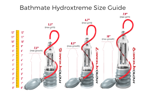 bathmate-hydroxtreme-hydropump-penis-pump-enlarger-size-guide.png