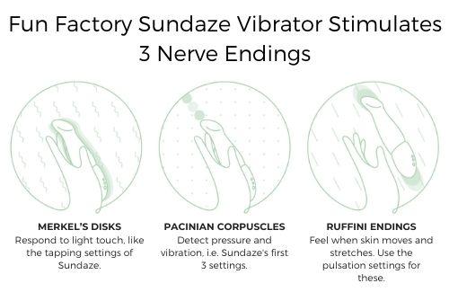 fun-factory-sundaze-vibrator-stimulates-3-nerve-endings.jpg