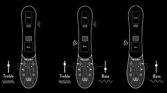hot-octopuss-kurve-vibrator-how-to-use.jpg