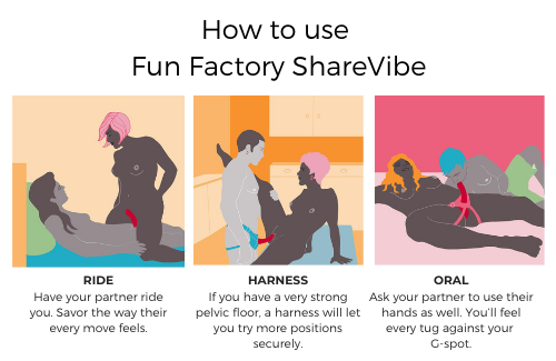 how-to-use-fun-factory-sharevibe-strapless-strap-on-double-dilido-luxury-sex-toy.png