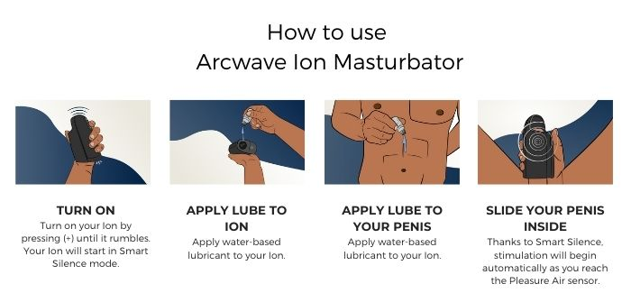 how-to-use-the-arcwave-ion-masturbator-1-.jpg