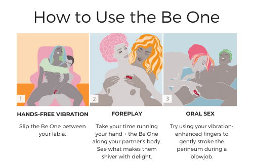 how-to-use-the-fun-factory-be-one-luxury-vibrator-sex-toy.png
