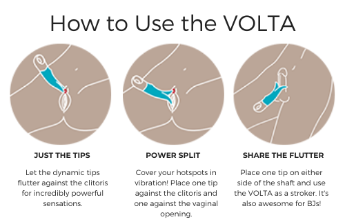 how-to-use-the-fun-factory-volta-luxury-vibrator-sex-toy.png