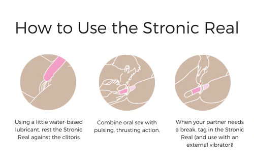 how-to-use-the-stronic-real-pulsator-thrusting-sex-toy.jpg